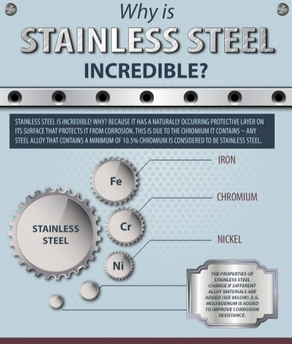 Why is stainless steel incredible?